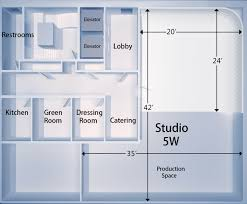 Space Stage Studios by Studio 5w White Cyclorama Big Apple Studios