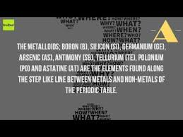Metalloids On The Periodic Table Where Are Metalloids Located On The Periodic Table Of Elements