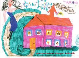 casa disegno interpretazione disegno infantile la casa interpretazione