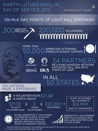 points of light review 28 best infographic love images on pinterest info graphics
