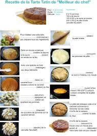 exercice recette de cuisine recette de la tarte tatin exercice à compléter fle impératif