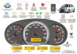 Dashboard Light Meanings Information Suzuki Swift Dashboard Symbols Every Owner Should
