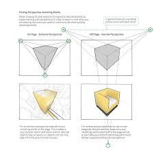 sketch tutorials on behance