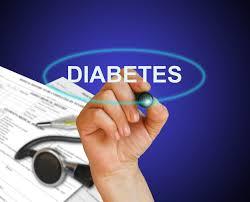 Diabetic Blindness Dr Winston J Scott Diabetic Retinopathydiabetic Retinopathy