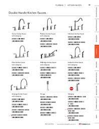 design house oakmont kitchen faucet designhouse catalog 2017 online