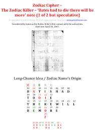 the zodiac killer u0027s letters since 1966 page 2