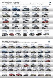all bmw cars made every bmw made car release and reviews 2018 2019
