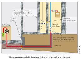 ventilation cuisine gaz conduites d immeubles et conduites montantes gaz en collectif cicm
