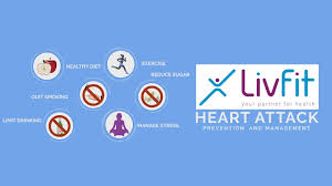 heart attack prevention u0026 management i 3d animation youtube