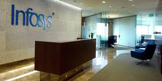 Placement Test   Placement Papers of CTS  AMAZON  HCL  INFOSYS