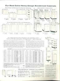 standard kitchen cabinet sizes chart u2014 readingworks furniture