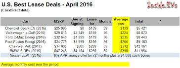 best bmw lease deals best in electric car deals april 2016