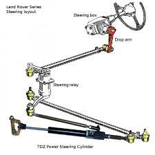 power steering kit series land rover