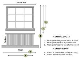 Where To Put Curtain Rods Interesting Positioning Curtain Rods Ideas With Curtain Rod