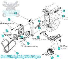sohc engine parts diagram sohc wiring diagrams instruction