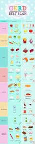 best 25 diarrhea diet ideas on pinterest pineapple benefits