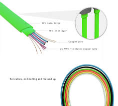 iphone 6 cable wiring diagram efcaviation com