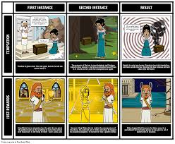 greek mythology lesson plans greek gods and goddesses