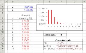 Binomial Probabilities Table Modelassist