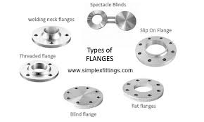 Threaded Blind Flange Stainless Steel Flanges Ss Flanges Duplex Steel Flanges Ss 316