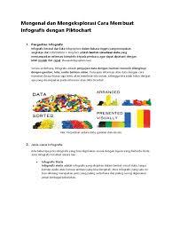 cara membuat infografis dengan powerpoint modul infografis piktochart winarto willyam