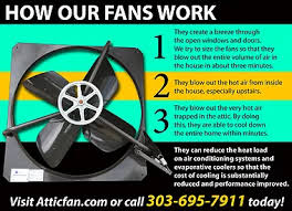 16 inch whole house fan atticfan faq