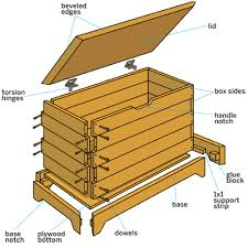 how to build a storage chest blanket storage and room