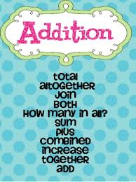 addition subtraction multiplication and division key words