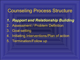 Counseling Skills For Managers Counselling Skills For Managers