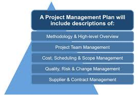 project plan figure 6 execution of project plan a project
