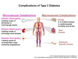 Diabetes Causing Blindness Pathophysiology And Therapy Of Diabetic Nephropathy