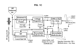 Patent Us20140214120 Systems And Methods For Electrical