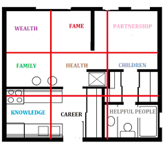 the sacred geometry of feng shui inside your home cerrano