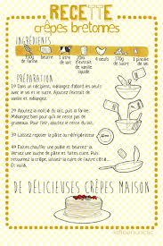 vocabulaire recette de cuisine vocabulaire recette cuisine crêpes bretonnes infographie le fle