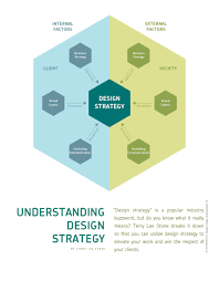 how magazine understanding design strategy with terry lee stone