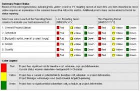 Project Management Status Report Template Excel Free Total Project Status Report Template Derek Huether