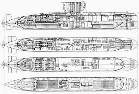 image gallery submarine design