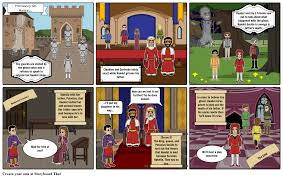 hamlet themes love hamlets grief homework help vsassignmentpokl lasvegasdentists us