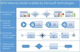 Visio Floor Plan by Microsoft Visio 2016 Launched U2013 Work Visually Atidan