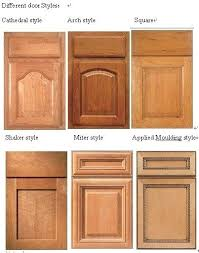 Solid Wood Kitchen Cabinet Doors Cathedral Kitchen Cabinet Doors Cathedral Solid Wood Kitchen