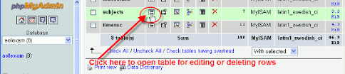 Delete Data From Table Inserting Editing Or Deleting Data From Mysql Database Using