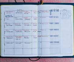 daily layout bullet journal daily weekly and monthly bullet journal layout exles