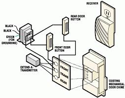 doorbell wiring diagram 2 bells the best wiring diagram 2017