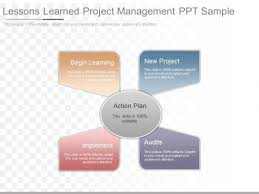 lessons learned powerpoint presentation template lessons learned
