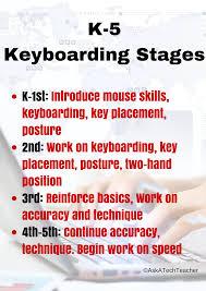 keyboarding ask a tech teacher