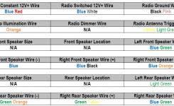 2000 jeep cherokee sport radio wiring diagram jeep cherokee radio