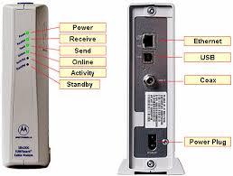 motorola surfboard cable modem lights cable modem troubleshooting motorola sb4200