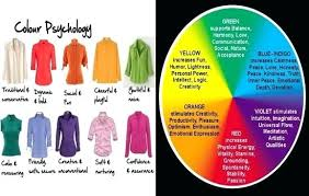 psychological effects of color psychological effects of color photo gallery of the interior