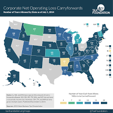Usa Carry Map by Corporate Net Operating Loss Carryforward And Carryback Provisions