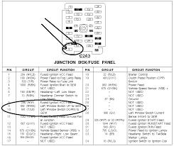 fuse box diagram 1997 ford f150 wiring amazing wiring diagram